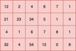 2d-array-c