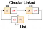 circular-linked-list